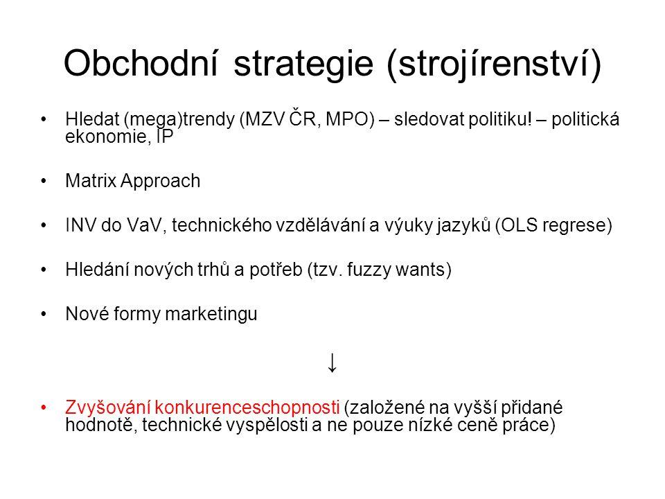 Obchodní strategie (strojírenství) Hledat (mega)trendy (MZV ČR, MPO) – sledovat politiku! – politická ekonomie, IP Matrix Approach INV do VaV, technic