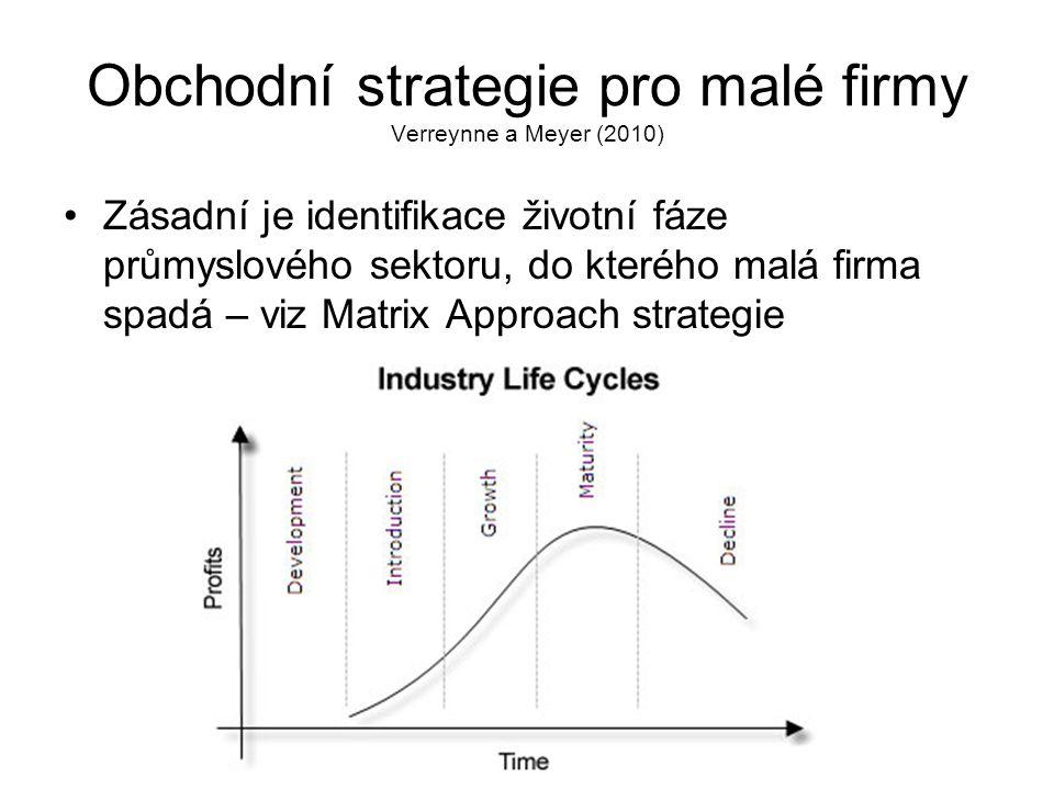 Obchodní strategie pro malé firmy Verreynne a Meyer (2010) Zásadní je identifikace životní fáze průmyslového sektoru, do kterého malá firma spadá – viz Matrix Approach strategie