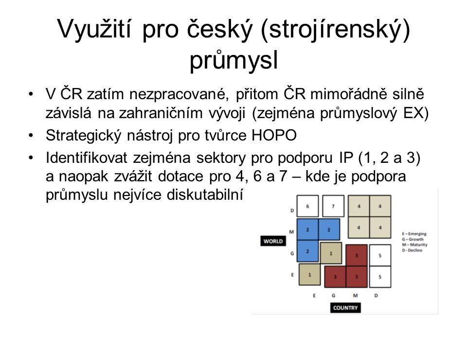 Využití pro český (strojírenský) průmysl V ČR zatím nezpracované, přitom ČR mimořádně silně závislá na zahraničním vývoji (zejména průmyslový EX) Strategický nástroj pro tvůrce HOPO Identifikovat zejména sektory pro podporu IP (1, 2 a 3) a naopak zvážit dotace pro 4, 6 a 7 – kde je podpora průmyslu nejvíce diskutabilní