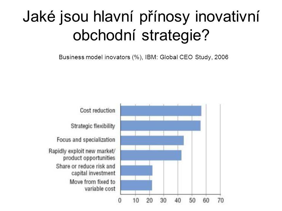 Jaké jsou hlavní přínosy inovativní obchodní strategie? Business model inovators (%), IBM: Global CEO Study, 2006