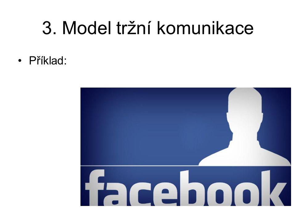 3. Model tržní komunikace Příklad: