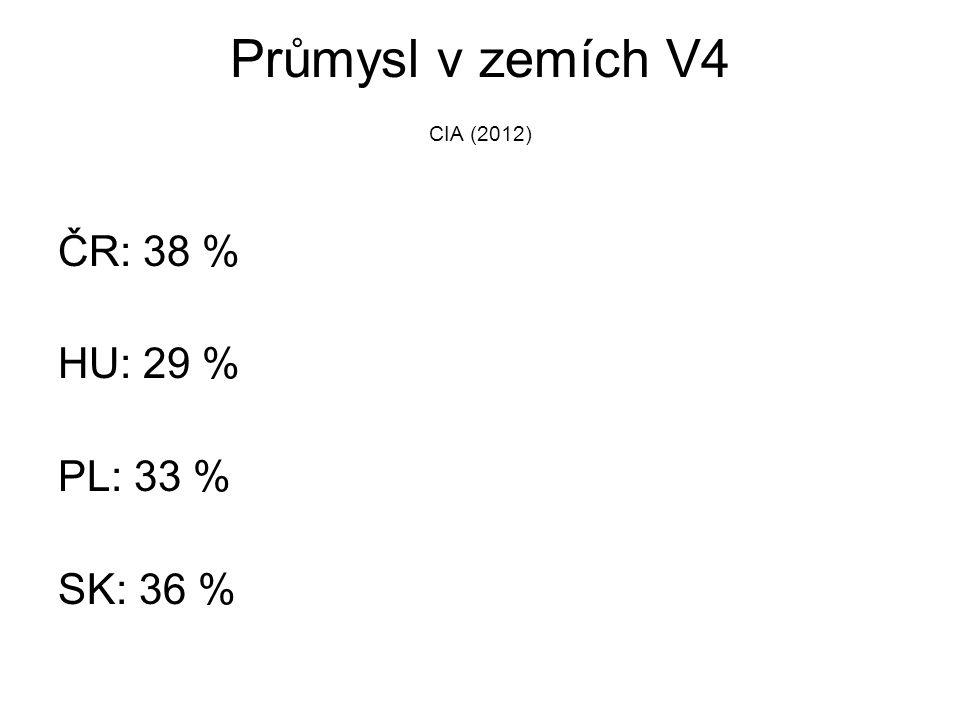 Prioritní země pro export ČR úřad vlády (2012) Exportní strategie ČR navíc obsahuje také seznam dalších 25 tzv.