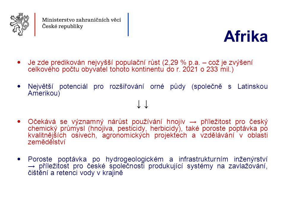Afrika  Je zde predikován nejvyšší populační růst (2,29 % p.a.