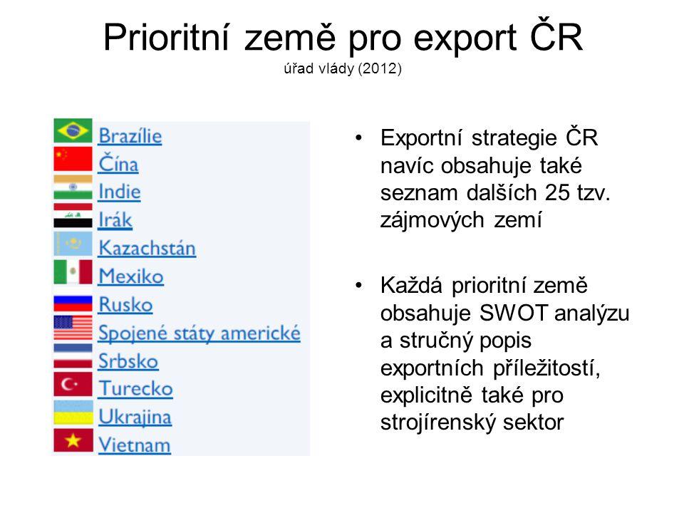 Prioritní země pro export ČR úřad vlády (2012) Exportní strategie ČR navíc obsahuje také seznam dalších 25 tzv. zájmových zemí Každá prioritní země ob