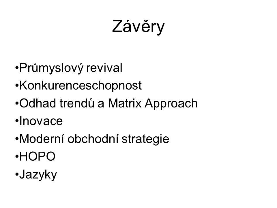 Závěry Průmyslový revival Konkurenceschopnost Odhad trendů a Matrix Approach Inovace Moderní obchodní strategie HOPO Jazyky