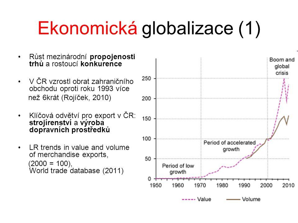 Ekonomická globalizace (1) Růst mezinárodní propojenosti trhů a rostoucí konkurence V ČR vzrostl obrat zahraničního obchodu oproti roku 1993 více než 6krát (Rojíček, 2010) Klíčová odvětví pro export v ČR: strojírenství a výroba dopravních prostředků LR trends in value and volume of merchandise exports, (2000 = 100), World trade database (2011)