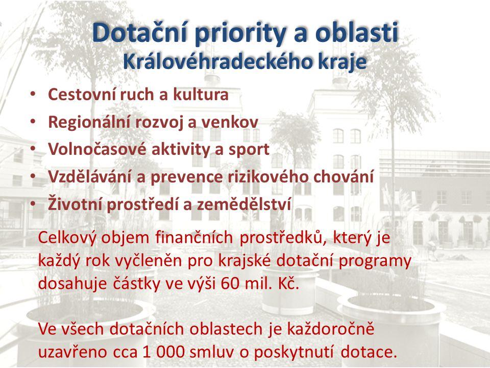 Dotační priority a oblasti Královéhradeckého kraje Dotační priority a oblasti Královéhradeckého kraje Cestovní ruch a kultura Regionální rozvoj a venk