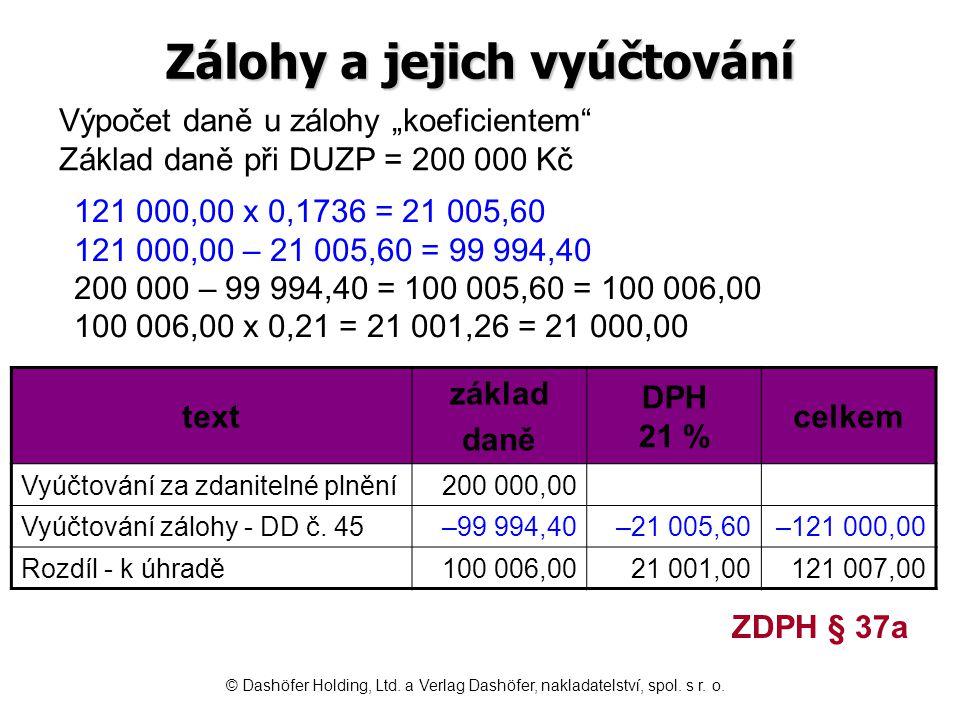 Zálohy a jejich vyúčtování text základ daně DPH 21 % celkem Vyúčtování za zdanitelné plnění200 000,00 Vyúčtování zálohy - DD č. 45–99 994,40–21 005,60