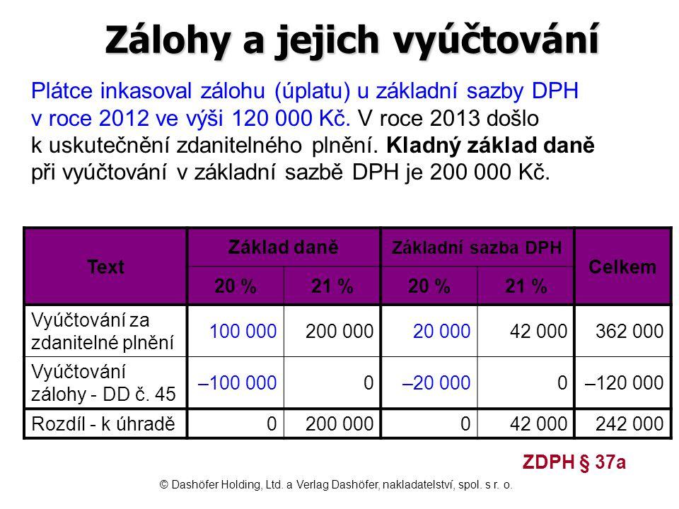 Zálohy a jejich vyúčtování Text Základ daně Základní sazba DPH Celkem 20 %21 %20 %21 % Vyúčtování za zdanitelné plnění 100 000200 00020 00042 000362 0