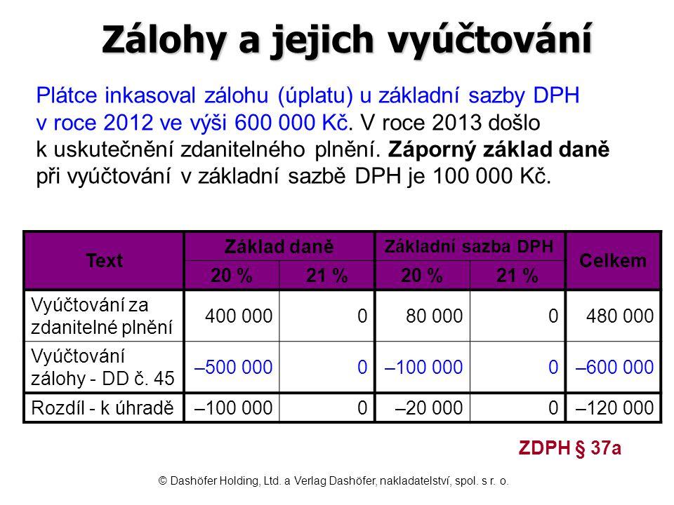 Zálohy a jejich vyúčtování Text Základ daně Základní sazba DPH Celkem 20 %21 %20 %21 % Vyúčtování za zdanitelné plnění 400 000080 0000480 000 Vyúčtová