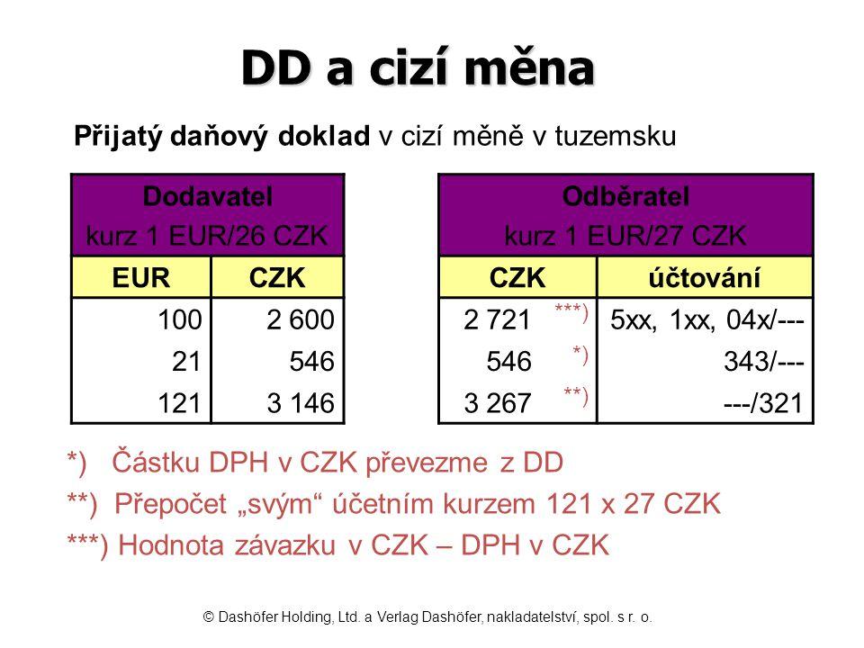 DD a faktura v cizí měně Daňový dokladEURCZK Základ daně1 000- DPH 21 %-5 460 Celkem1 210- Číslo dokladu DIČ dodavatele Snížená sazba 15 %Základní sazba 21 % základdaňzákladdaň 121CZ1234567826 0005 460 Výpočet základu daně = (5 460 : 21) x 100 = 26 000 (zaokr.