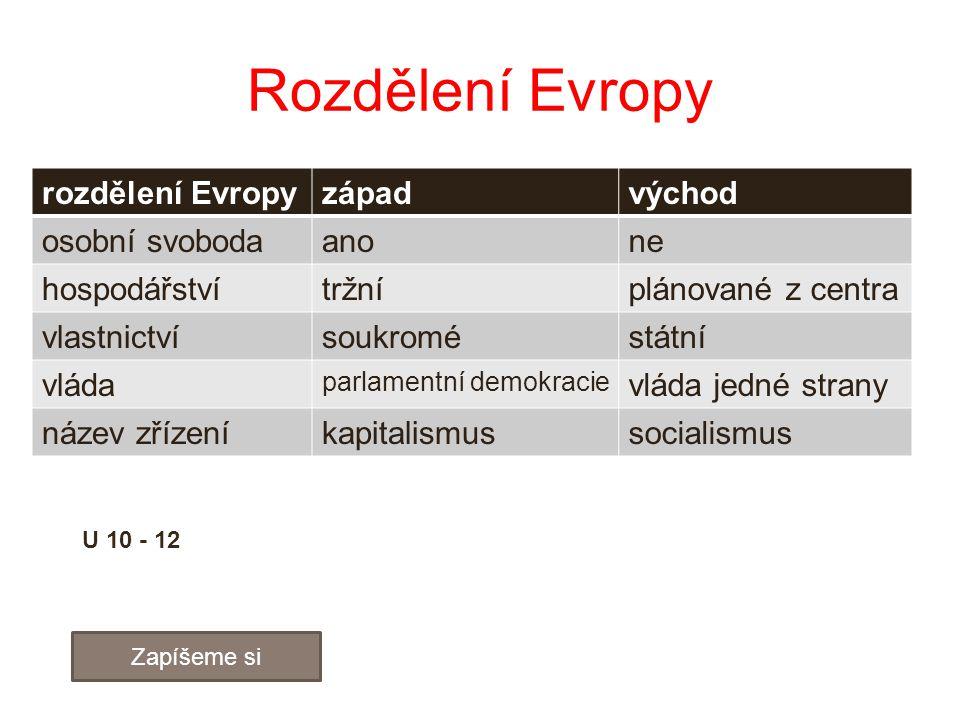 Rozdělení Evropy rozdělení Evropyzápadvýchod osobní svobodaanone hospodářstvítržníplánované z centra vlastnictvísoukroméstátní vláda parlamentní demok