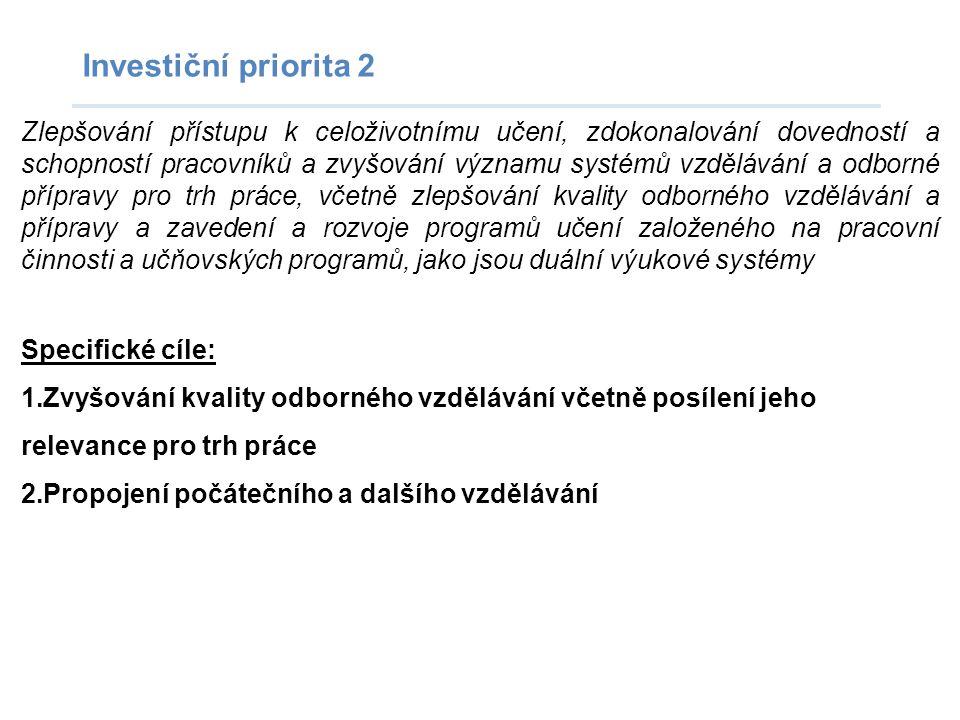 Tématická setkání Tématická setkání – externí skupina 2.4.2013 SC5 - Zkvalitnění pregraduální přípravy pedagogických pracovníků 4.4.2013 SC 7 - Propojení počátečního a dalšího vzdělávání 5.
