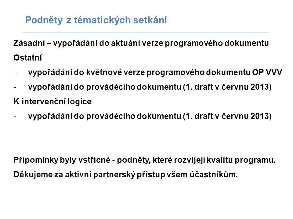 Podněty z tématických setkání Zásadní – vypořádání do aktuání verze programového dokumentu Ostatní -vypořádání do květnové verze programového dokumentu OP VVV -vypořádání do prováděcího dokumentu (1.