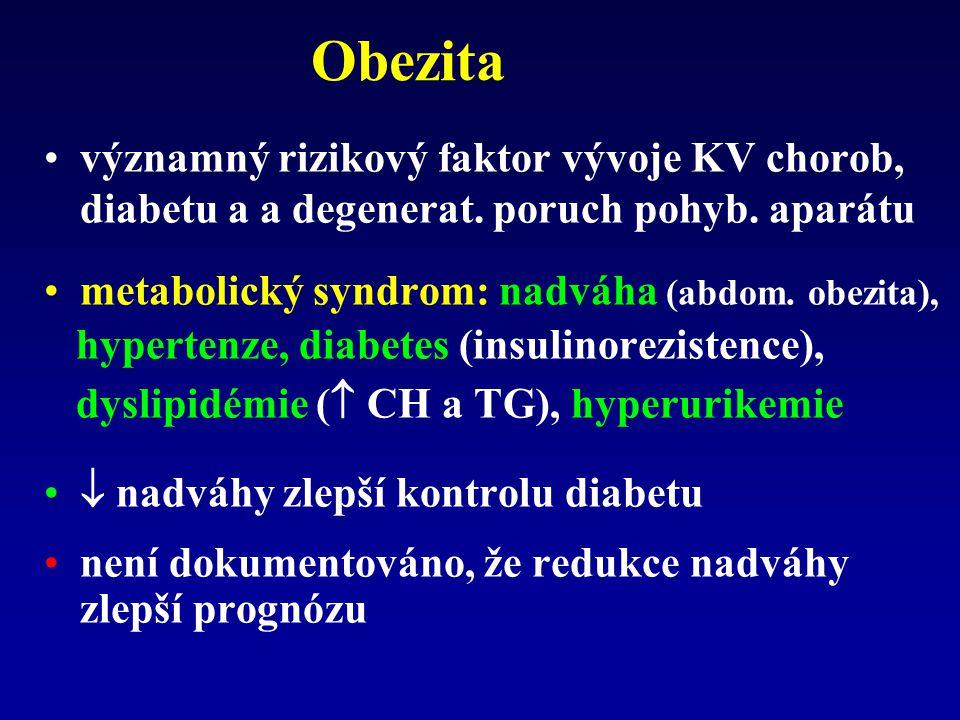 Obezita významný rizikový faktor vývoje KV chorob, diabetu a a degenerat. poruch pohyb. aparátu metabolický syndrom: nadváha (abdom. obezita), hyperte