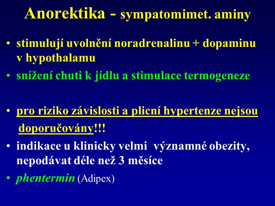 Anorektika - sympatomimet. aminy stimulují uvolnění noradrenalinu + dopaminu v hypothalamu snížení chuti k jídlu a stimulace termogeneze pro riziko zá