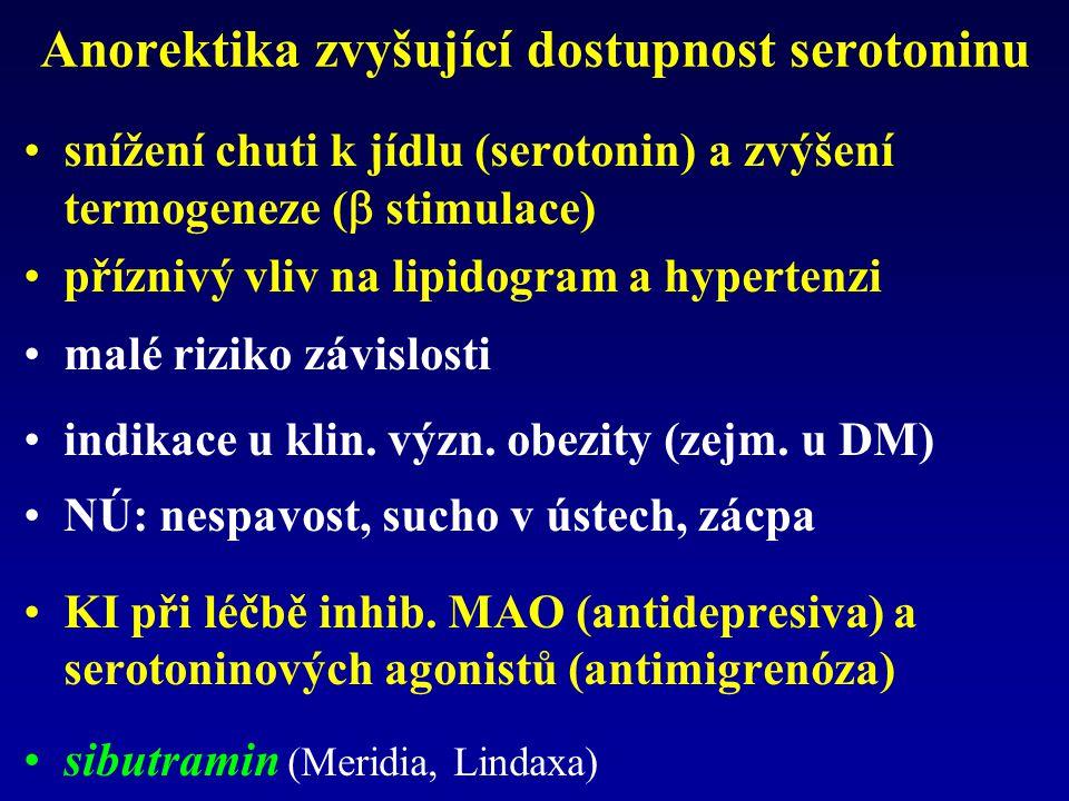 Anorektika zvyšující dostupnost serotoninu snížení chuti k jídlu (serotonin) a zvýšení termogeneze (  stimulace) příznivý vliv na lipidogram a hypert