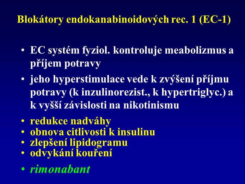 Blokátory endokanabinoidových rec. 1 (EC-1) EC systém fyziol. kontroluje meabolizmus a příjem potravy jeho hyperstimulace vede k zvýšení příjmu potrav