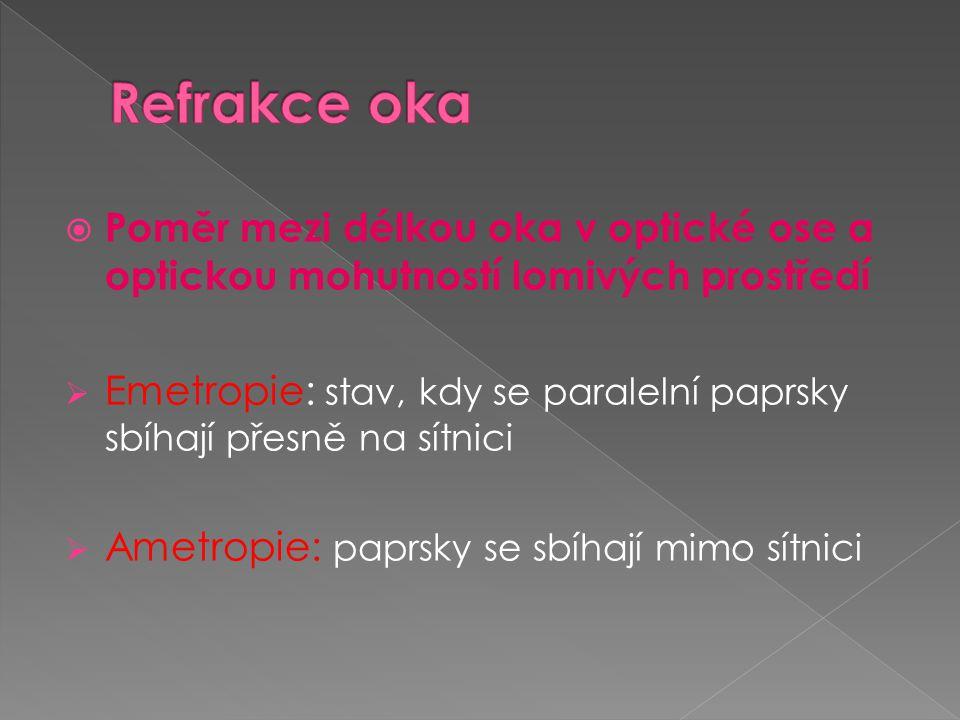  Fakie - stav přítomnosti čočky v oku  Afakie - stav chybění čočky v oku (mimo pupilární oblast)  Pseudofakie – operativní náhrada arteficiální nitrooční čočkou