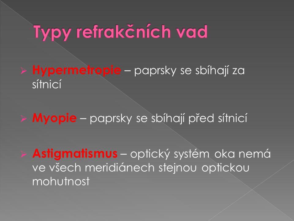  A.regularis (přímý a nepřímý)  A.