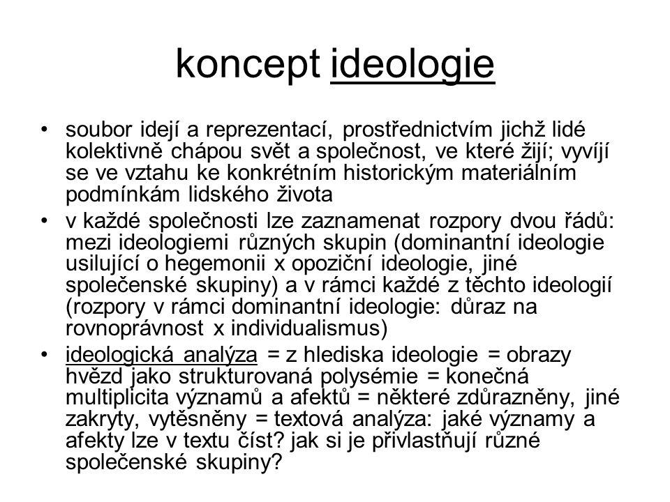 koncept ideologie soubor idejí a reprezentací, prostřednictvím jichž lidé kolektivně chápou svět a společnost, ve které žijí; vyvíjí se ve vztahu ke konkrétním historickým materiálním podmínkám lidského života v každé společnosti lze zaznamenat rozpory dvou řádů: mezi ideologiemi různých skupin (dominantní ideologie usilující o hegemonii x opoziční ideologie, jiné společenské skupiny) a v rámci každé z těchto ideologií (rozpory v rámci dominantní ideologie: důraz na rovnoprávnost x individualismus) ideologická analýza = z hlediska ideologie = obrazy hvězd jako strukturovaná polysémie = konečná multiplicita významů a afektů = některé zdůrazněny, jiné zakryty, vytěsněny = textová analýza: jaké významy a afekty lze v textu číst.