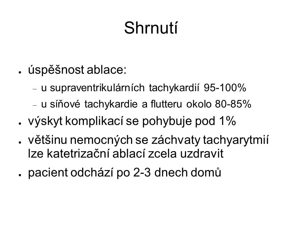 Shrnutí ● úspěšnost ablace:  u supraventrikulárních tachykardií 95-100%  u síňové tachykardie a flutteru okolo 80-85% ● výskyt komplikací se pohybuj