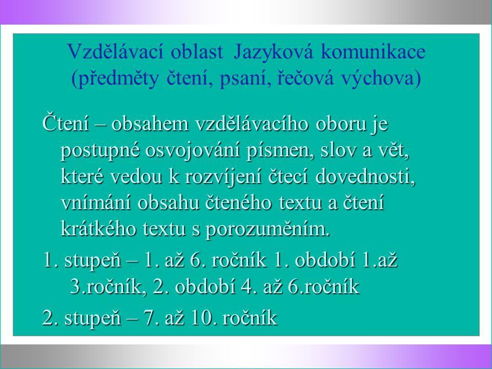 Metodika počátečního psaní Analyticko-syntetická metoda – vychází z fonetického zápisu mluvené řeči.
