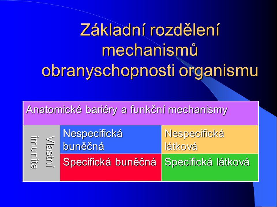 Základní rozdělení mechanismů obranyschopnosti organismu Anatomické bariéry a funkční mechanismy Vlastní Vlastní imunita imunita Nespecifická buněčná