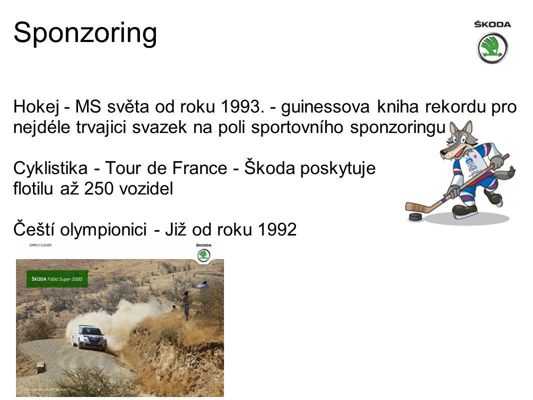 Sponzoring Hokej - MS světa od roku 1993.
