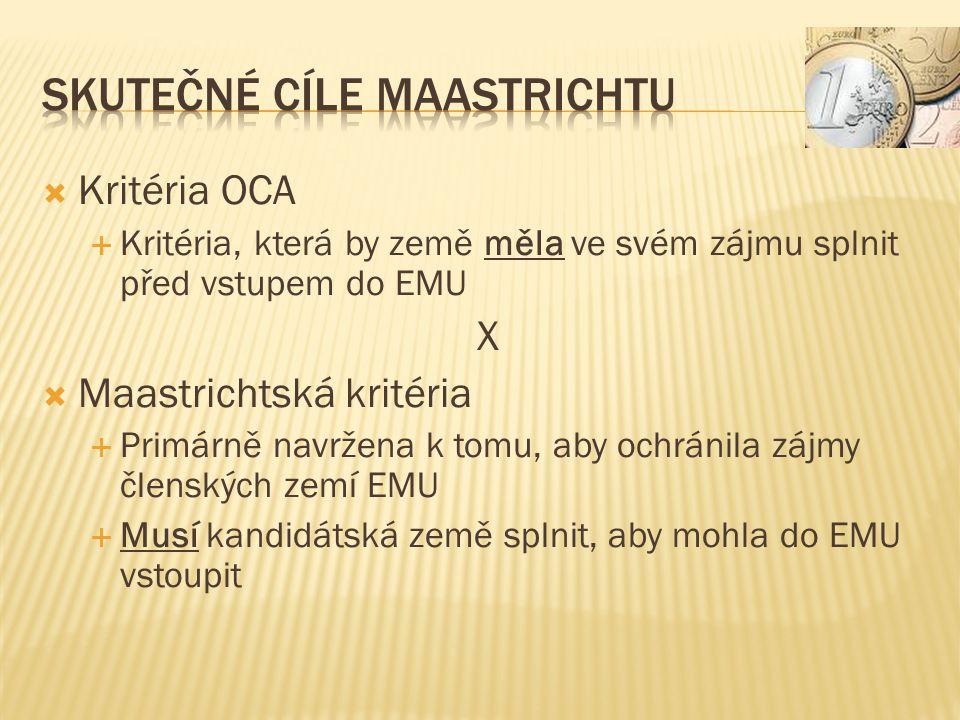  Kritéria OCA  Kritéria, která by země měla ve svém zájmu splnit před vstupem do EMU X  Maastrichtská kritéria  Primárně navržena k tomu, aby ochránila zájmy členských zemí EMU  Musí kandidátská země splnit, aby mohla do EMU vstoupit