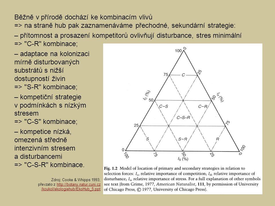 Běžně v přírodě dochází ke kombinacím vlivů => na straně hub pak zaznamenáváme přechodné, sekundární strategie: – přítomnost a prosazení kompetitorů o