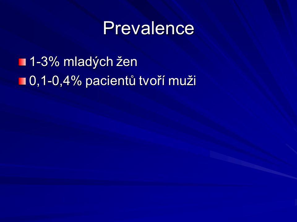 Prevalence 1-3% mladých žen 0,1-0,4% pacientů tvoří muži