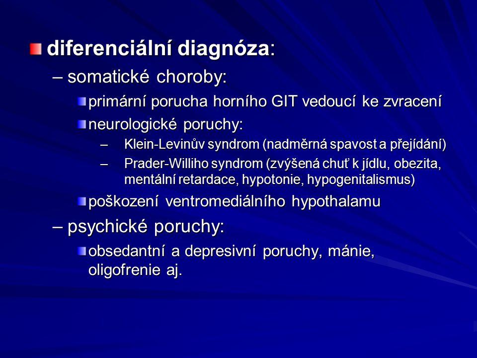 diferenciální diagnóza: –somatické choroby: primární porucha horního GIT vedoucí ke zvracení neurologické poruchy: –Klein-Levinův syndrom (nadměrná sp