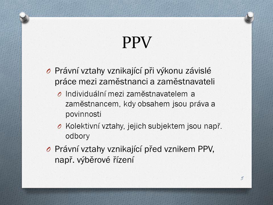 PPV O Právní vztahy vznikající při výkonu závislé práce mezi zaměstnanci a zaměstnavateli O Individuální mezi zaměstnavatelem a zaměstnancem, kdy obsa