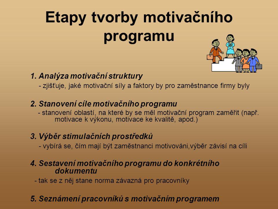 Etapy tvorby motivačního programu 1. Analýza motivační struktury - zjišťuje, jaké motivační síly a faktory by pro zaměstnance firmy byly 2. Stanovení