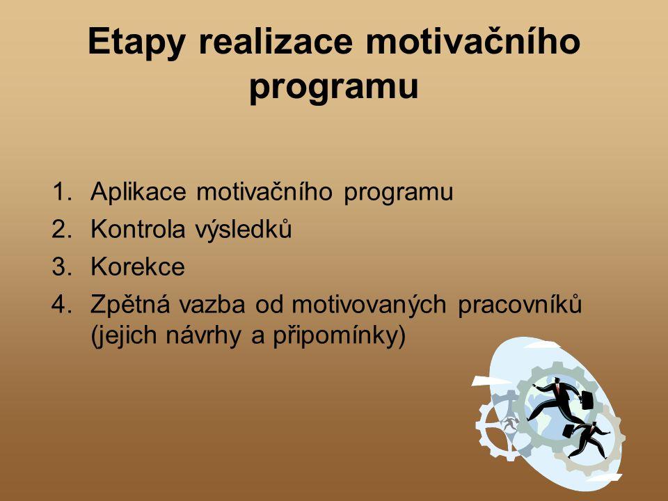 Etapy realizace motivačního programu 1.Aplikace motivačního programu 2.Kontrola výsledků 3.Korekce 4.Zpětná vazba od motivovaných pracovníků (jejich n