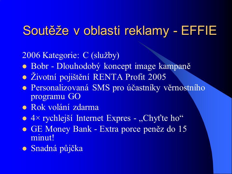 Soutěže v oblasti reklamy - EFFIE 2006 Kategorie: C (služby) Bobr - Dlouhodobý koncept image kampaně Životní pojištění RENTA Profit 2005 Personalizova