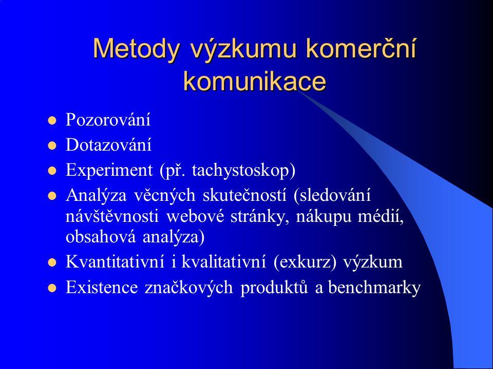 Metody výzkumu komerční komunikace Pozorování Dotazování Experiment (př. tachystoskop) Analýza věcných skutečností (sledování návštěvnosti webové strá