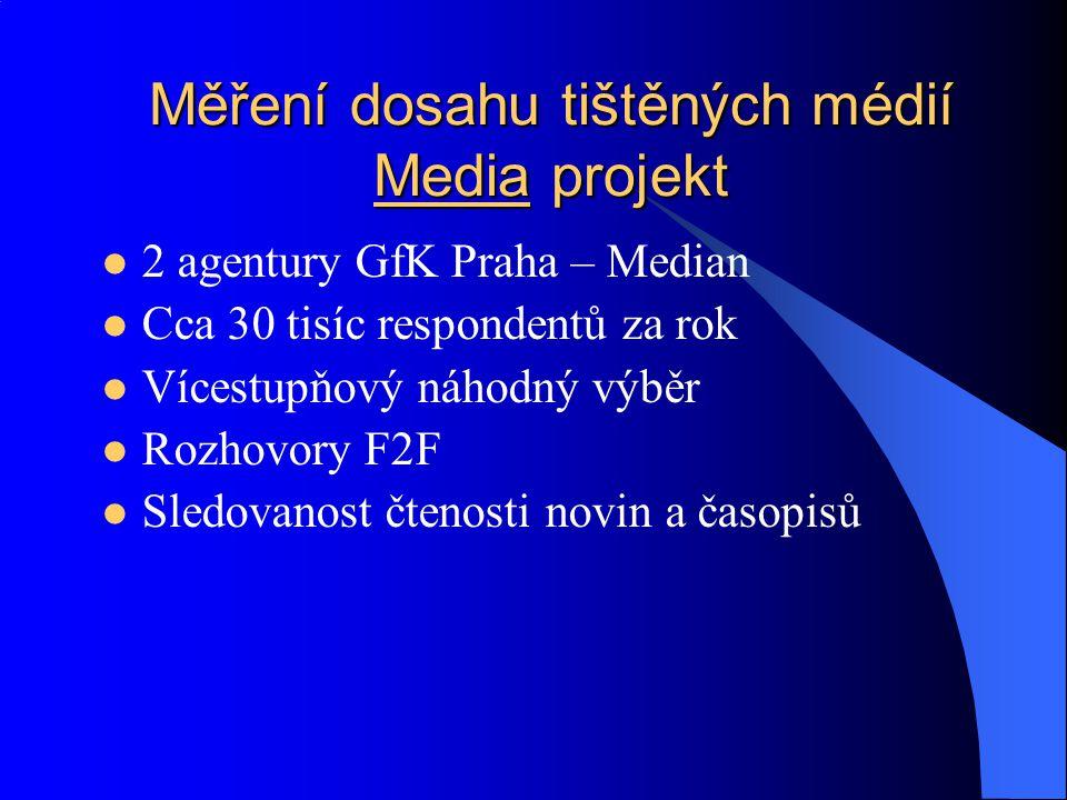 Měření dosahu tištěných médií Media projekt 2 agentury GfK Praha – Median Cca 30 tisíc respondentů za rok Vícestupňový náhodný výběr Rozhovory F2F Sle