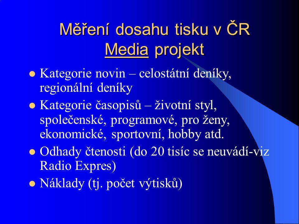 Měření dosahu tisku v ČR Media projekt Kategorie novin – celostátní deníky, regionální deníky Kategorie časopisů – životní styl, společenské, programo