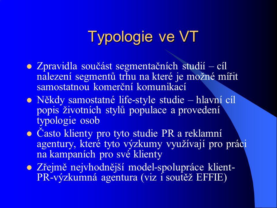 Typologie ve VT Zpravidla součást segmentačních studií – cíl nalezení segmentů trhu na které je možné mířit samostatnou komerční komunikací Někdy samo