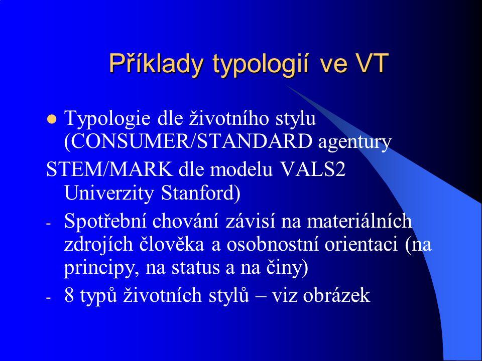 Příklady typologií ve VT Typologie dle životního stylu (CONSUMER/STANDARD agentury STEM/MARK dle modelu VALS2 Univerzity Stanford) - Spotřební chování