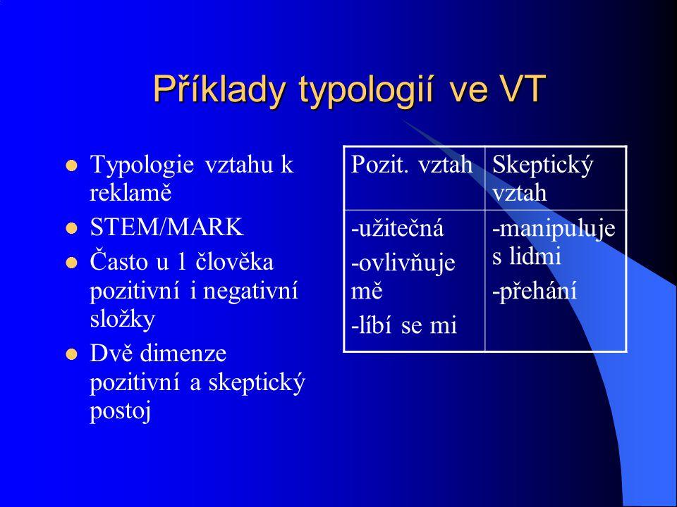 Příklady typologií ve VT Typologie vztahu k reklamě STEM/MARK Často u 1 člověka pozitivní i negativní složky Dvě dimenze pozitivní a skeptický postoj