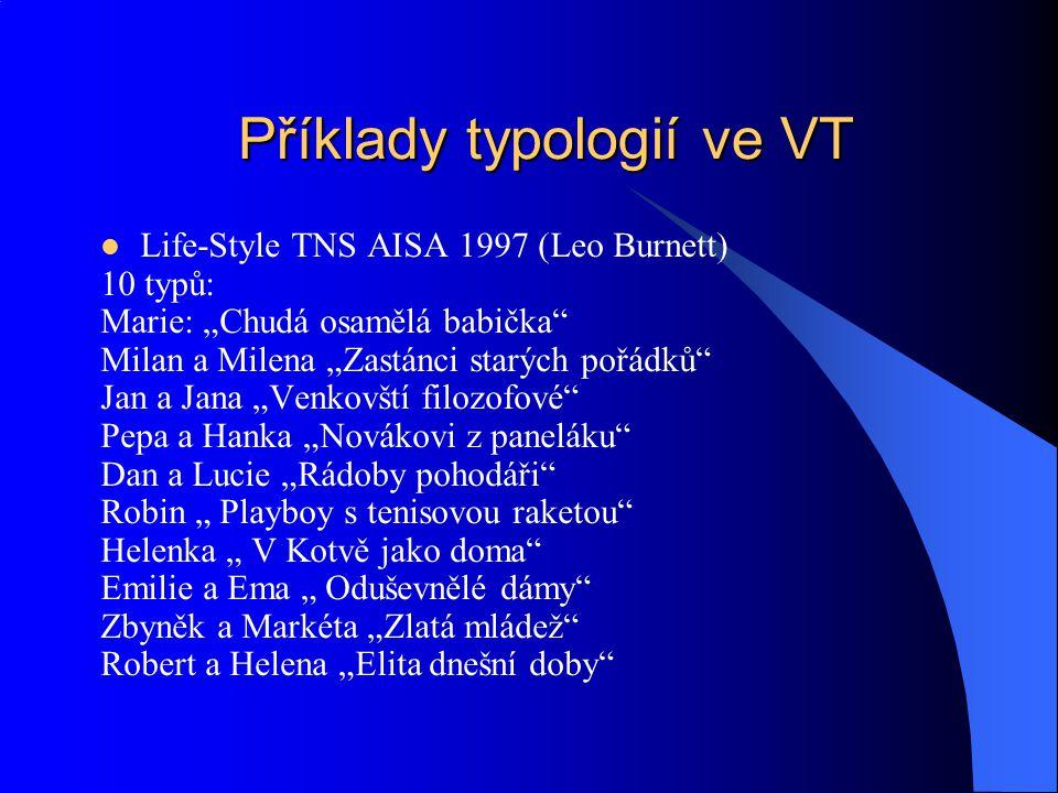 """Příklady typologií ve VT Life-Style TNS AISA 1997 (Leo Burnett) 10 typů: Marie: """"Chudá osamělá babička"""" Milan a Milena """"Zastánci starých pořádků"""" Jan"""