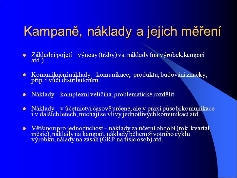 Měření dosahu tisku v ČR Media projekt Kategorie novin – celostátní deníky, regionální deníky Kategorie časopisů – životní styl, společenské, programové, pro ženy, ekonomické, sportovní, hobby atd.