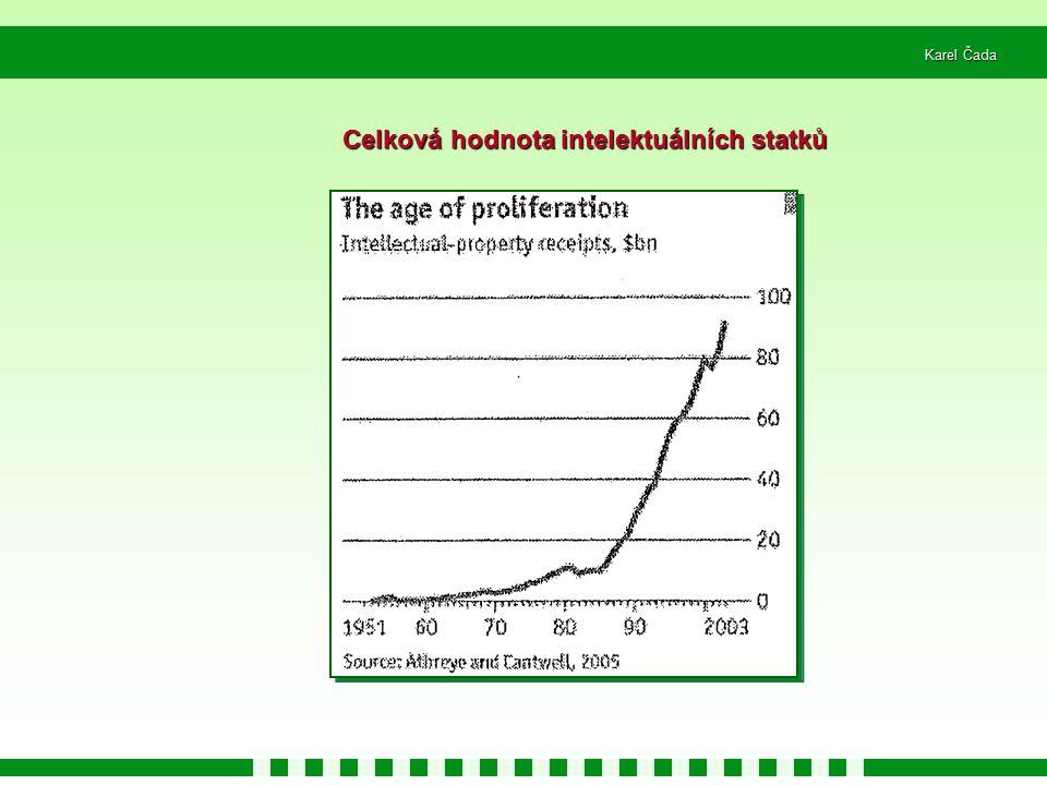 Karel Čada Celková hodnota intelektuálních statků