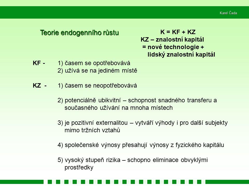 Karel Čada Teorie endogenního růstu K = KF + KZ KZ – znalostní kapitál = nové technologie + lidský znalostní kapitál KF - 1) časem se opotřebovává 2) užívá se na jediném místě KZ - 1) časem se neopotřebovává 2) potenciálně ubikvitní – schopnost snadného transferu a současného užívání na mnoha místech 3) je pozitivní externalitou – vytváří výhody i pro další subjekty mimo tržních vztahů 4) společenské výnosy přesahují výnosy z fyzického kapitálu 5) vysoký stupeň rizika – schopno eliminace obvyklými prostředky