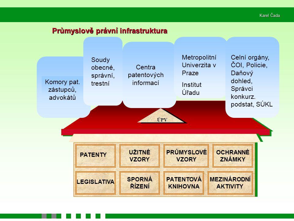 Centra patentových informací Karel Čada ÚPV Komory pat.