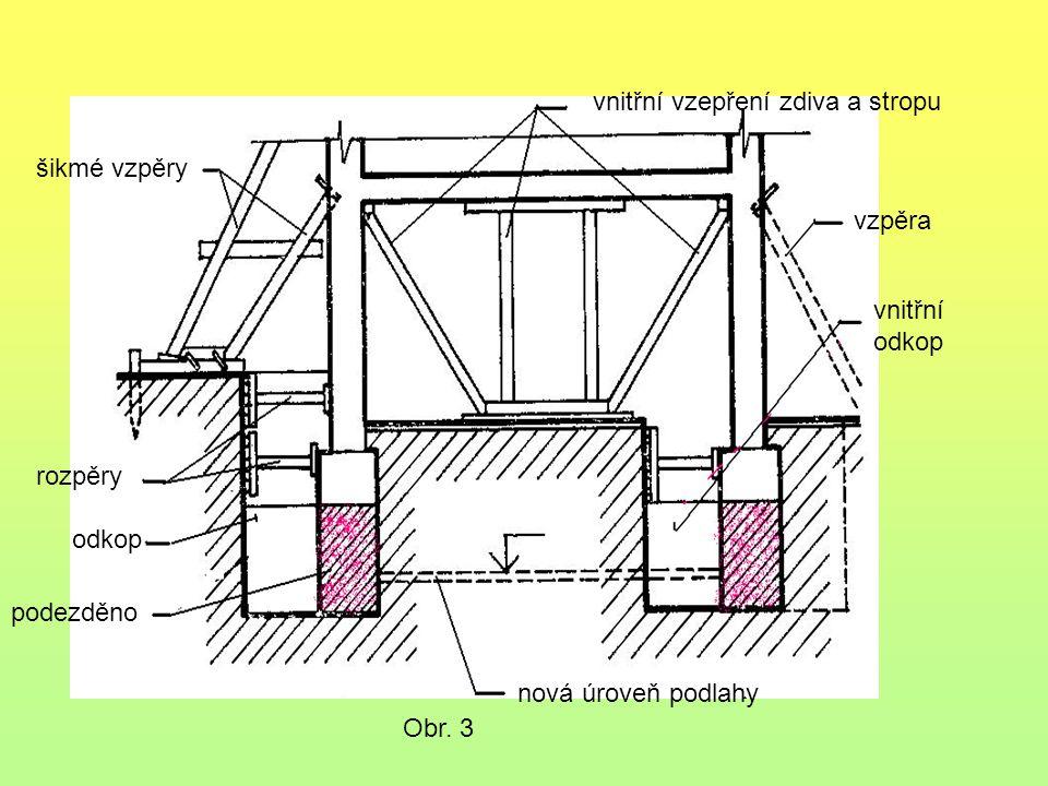Obr. 3 vnitřní vzepření zdiva a stropu vzpěra vnitřní odkop odkop podezděno rozpěry šikmé vzpěry nová úroveň podlahy