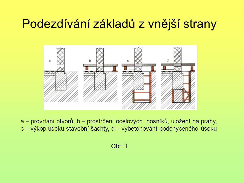 Podezdívání základů z vnější strany a – provrtání otvorů, b – prostrčení ocelových nosníků, uložení na prahy, c – výkop úseku stavební šachty, d – vyb